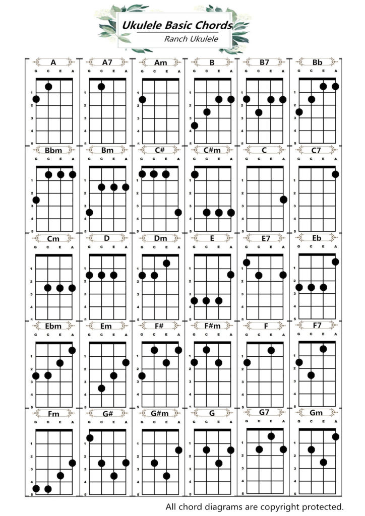 ukulele basic chords  u2013 guitar  ukulele with music